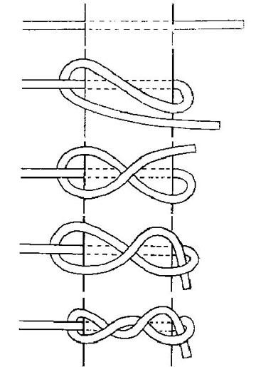 イラスト弦の止め方